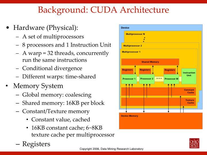 Background: CUDA Architecture