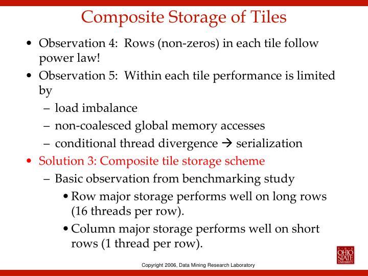 Composite Storage of Tiles