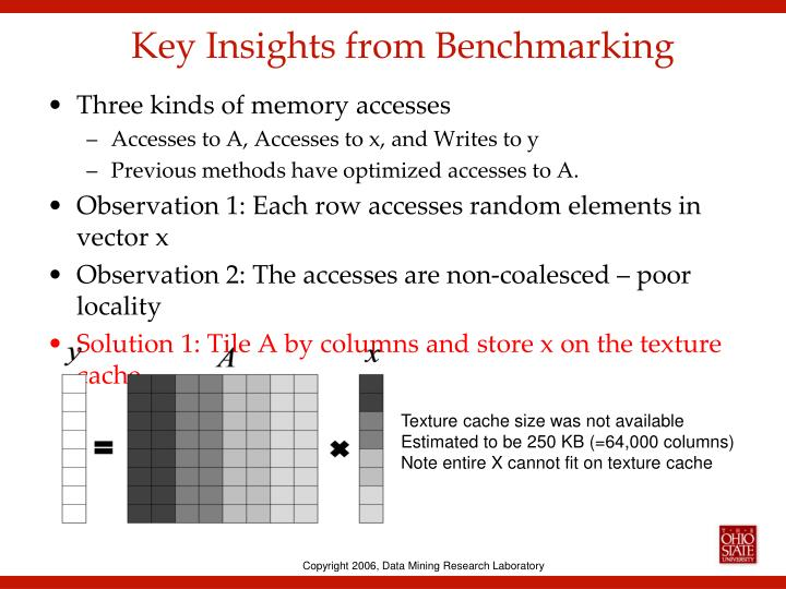 Key Insights from Benchmarking