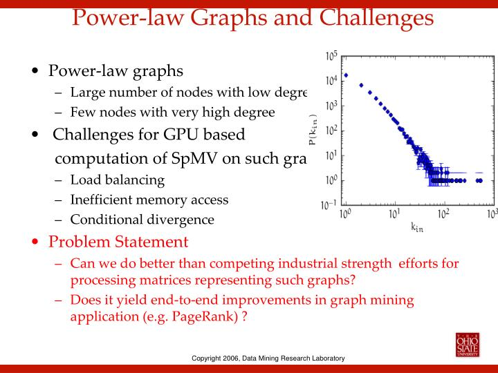 Power-law Graphs and Challenges