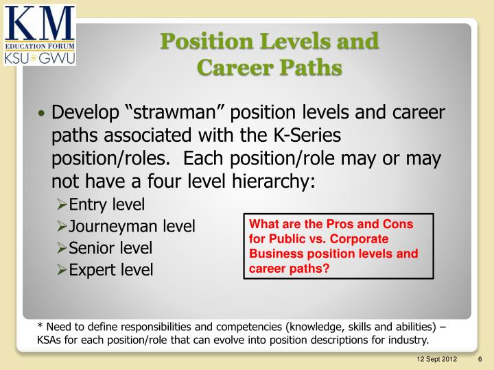 Position Levels and