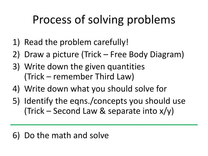 Process of solving problems