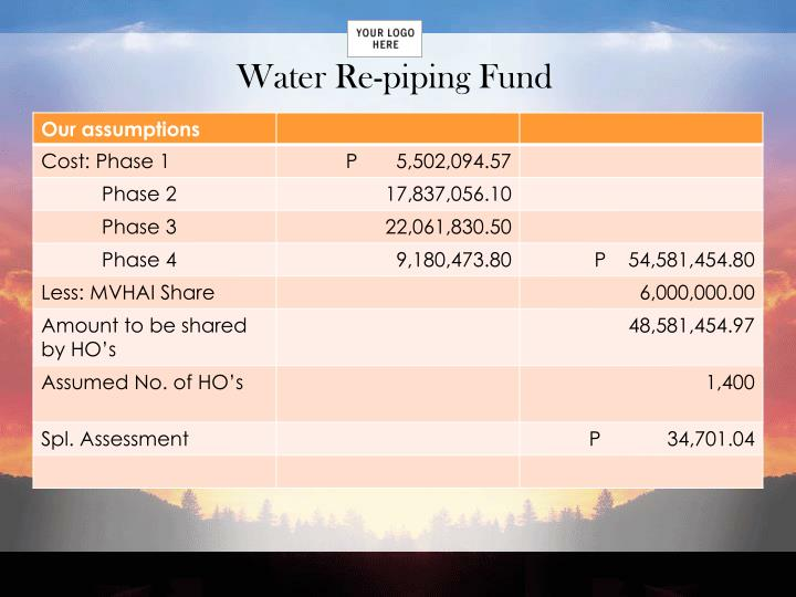Water Re-piping Fund