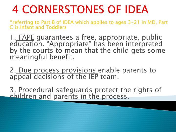 4 cornerstones of idea