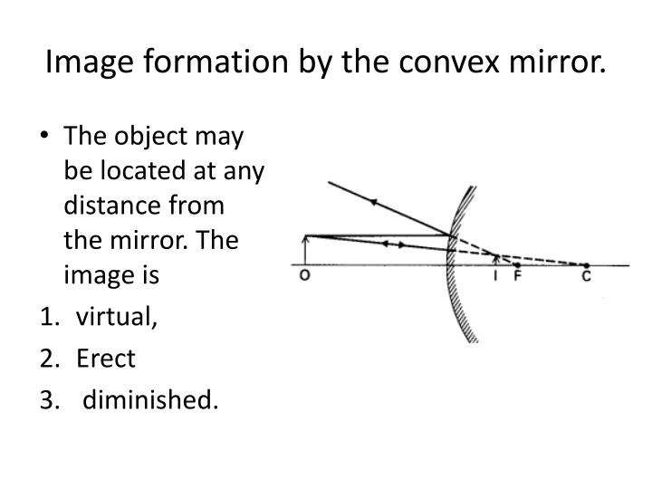 Image formation by the convex mirror.