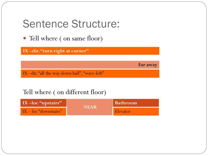 Sentence Structure: