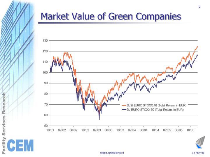 Market Value of Green Companies