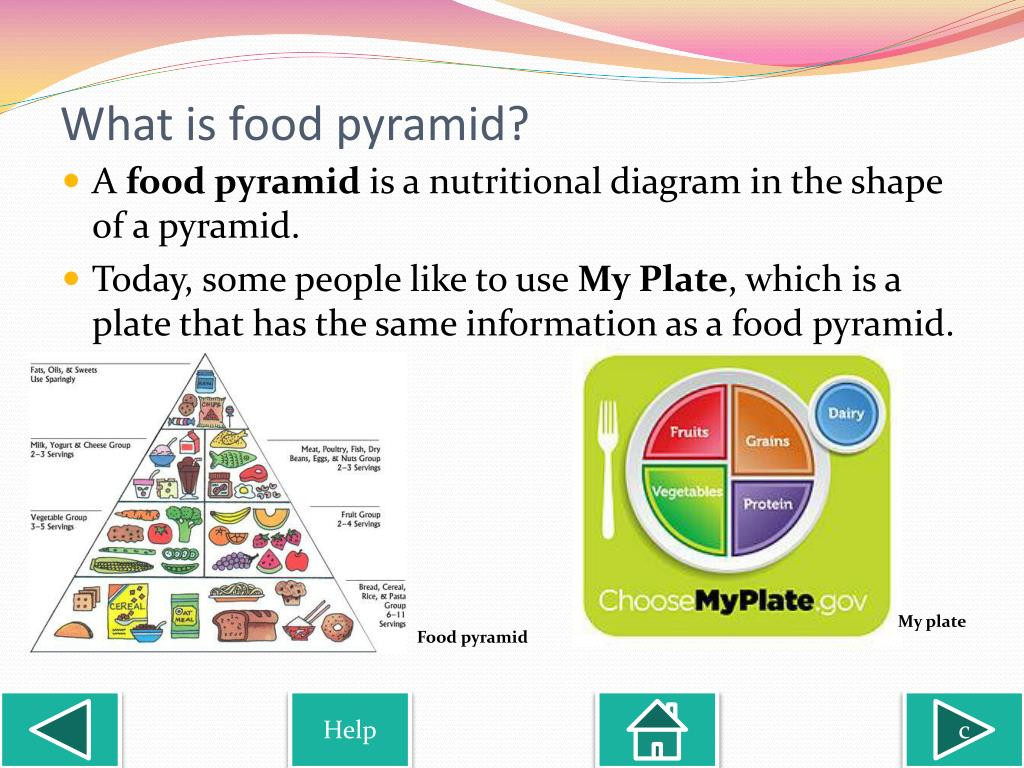 PPT - Nutrition For Kids By Elisha Yuan PowerPoint Presentation - ID