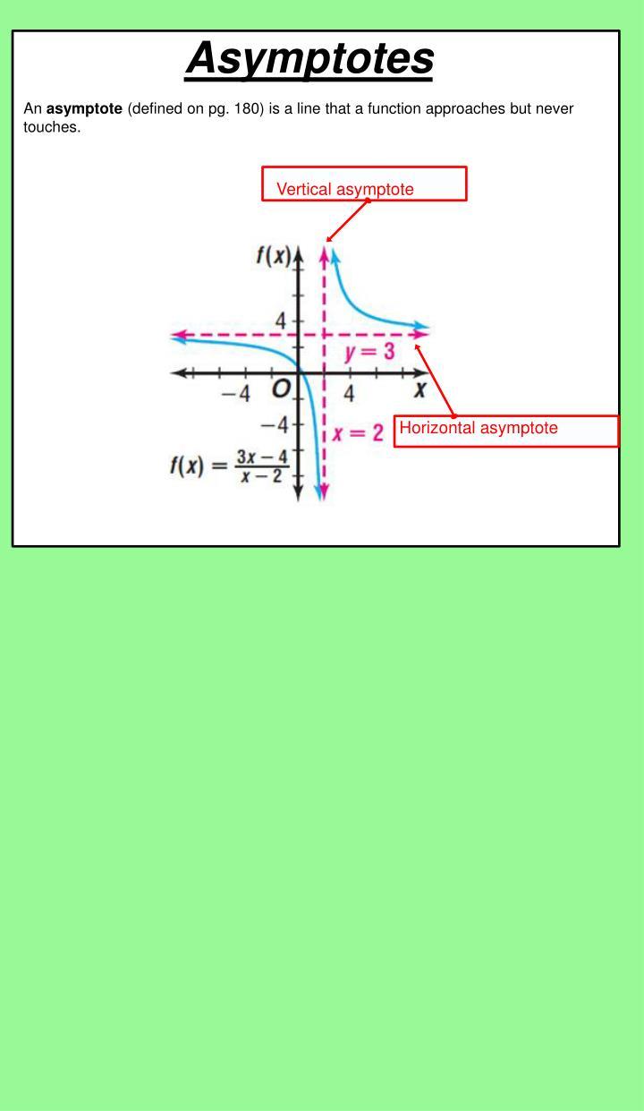 Asymptotes