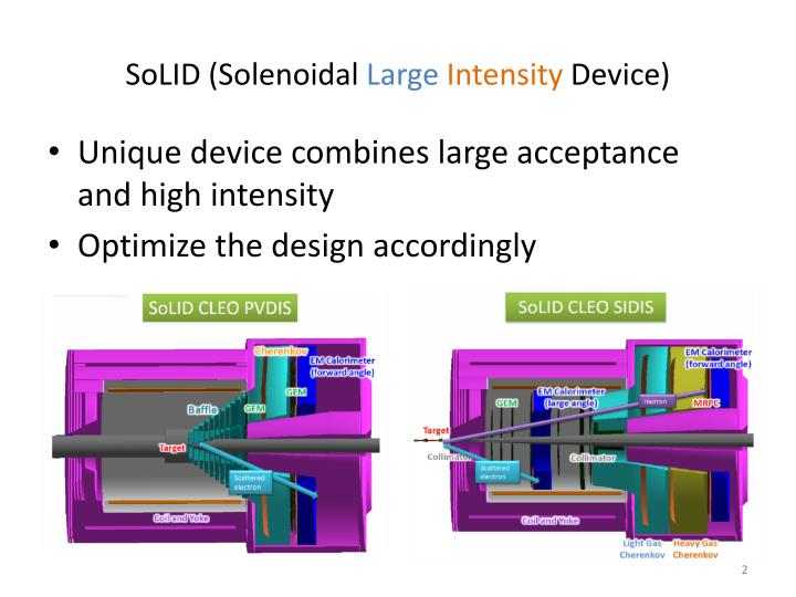 Solid solenoidal large intensity device