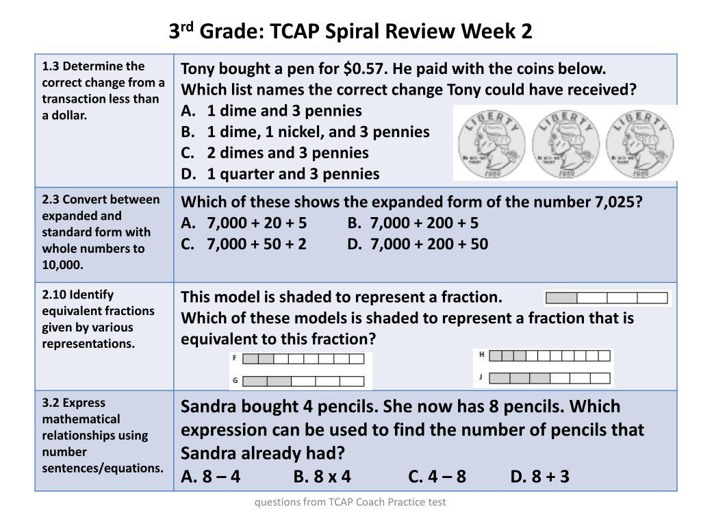 Ppt 3 Rd Grade Tcap Spiral Review Week 2 Powerpoint Presentation