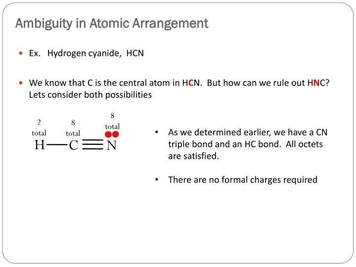 Ambiguity in Atomic Arrangement
