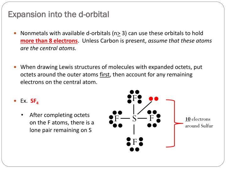Expansion into the d-orbital