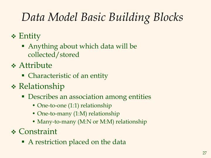 Data Model Basic Building Blocks
