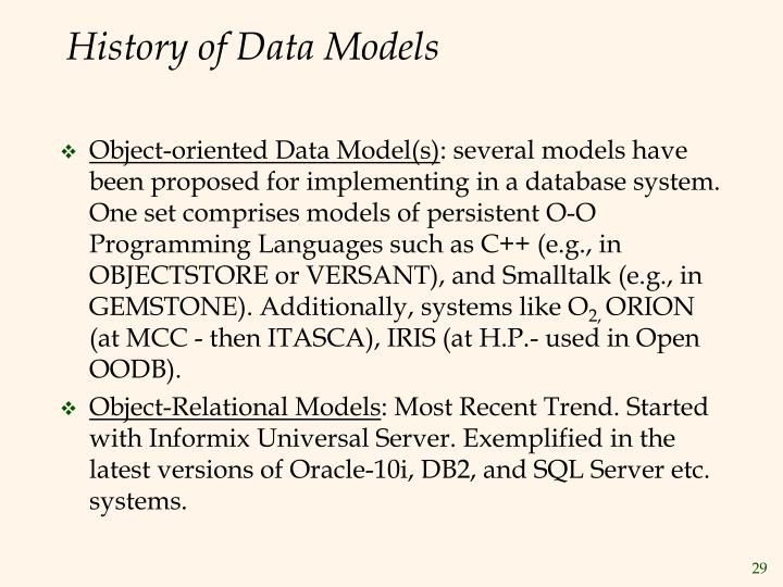 History of Data Models