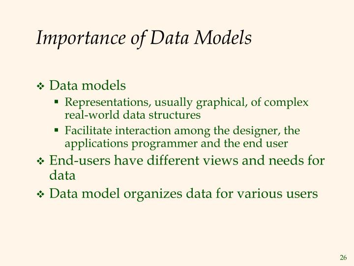Importance of Data Models