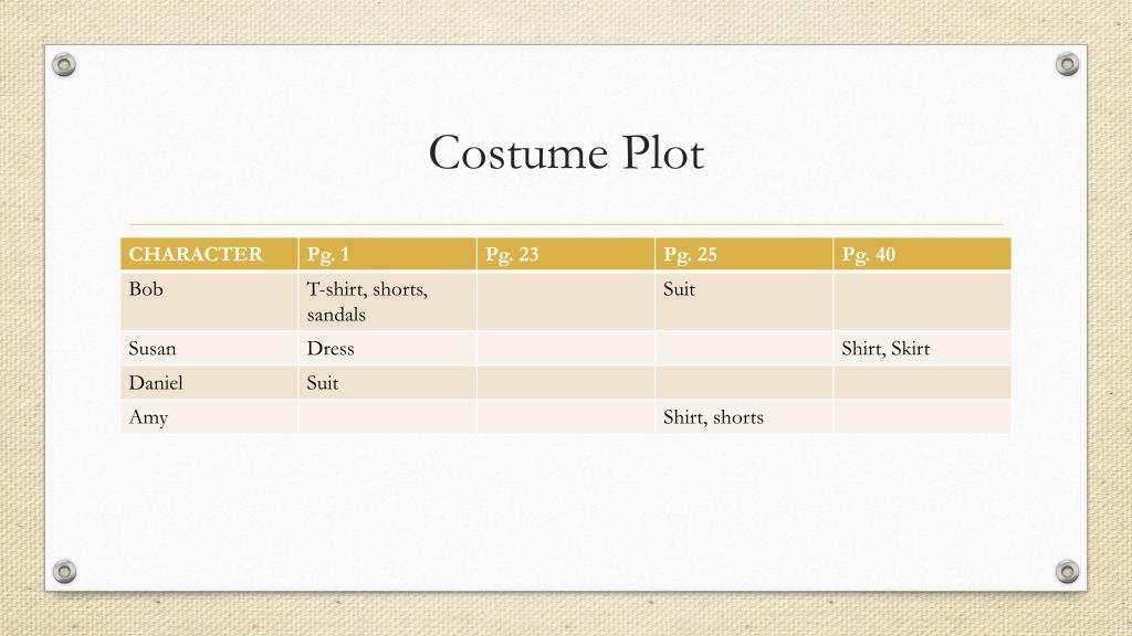 PPT - Costume Design PowerPoint Presentation, free download