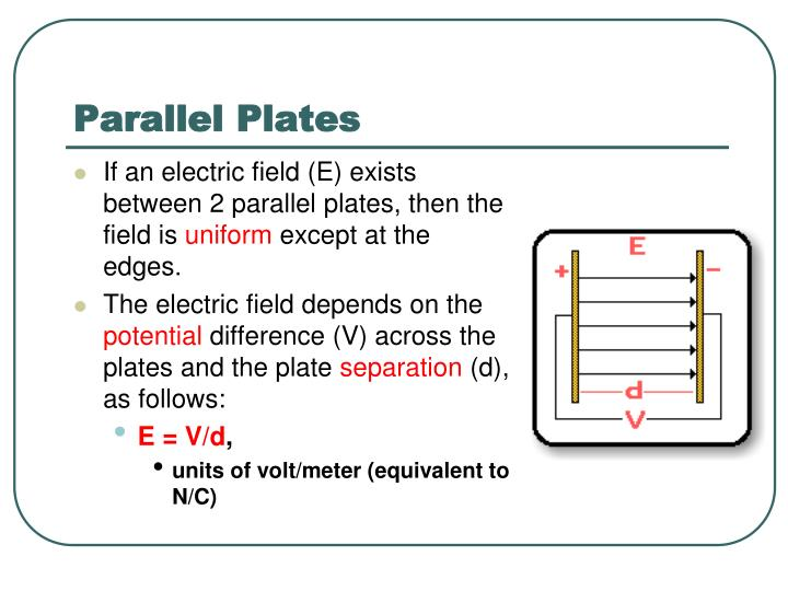 Parallel Plates