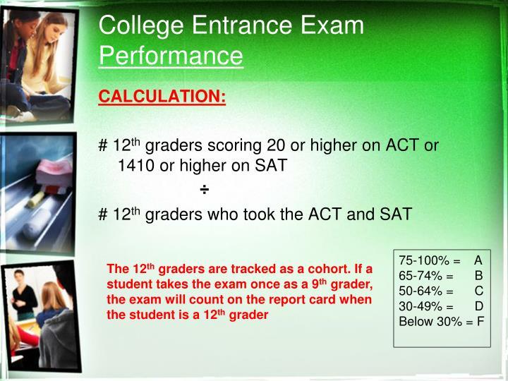 College Entrance Exam