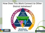 how does this work connect to other district initiatives