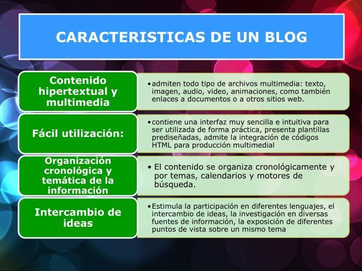 CARACTERISTICAS DE UN BLOG