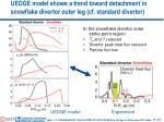 uedge model shows a trend toward detachment in snowflake divertor outer leg cf standard divertor