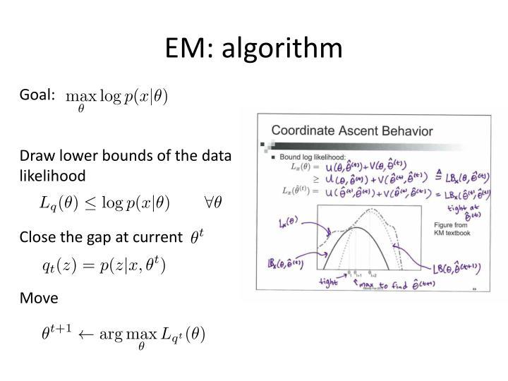 EM: algorithm