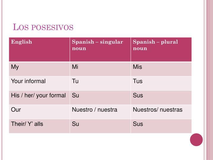 ppt los posesivos powerpoint presentation id 2847637