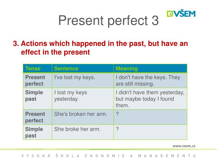 Present perfect 3