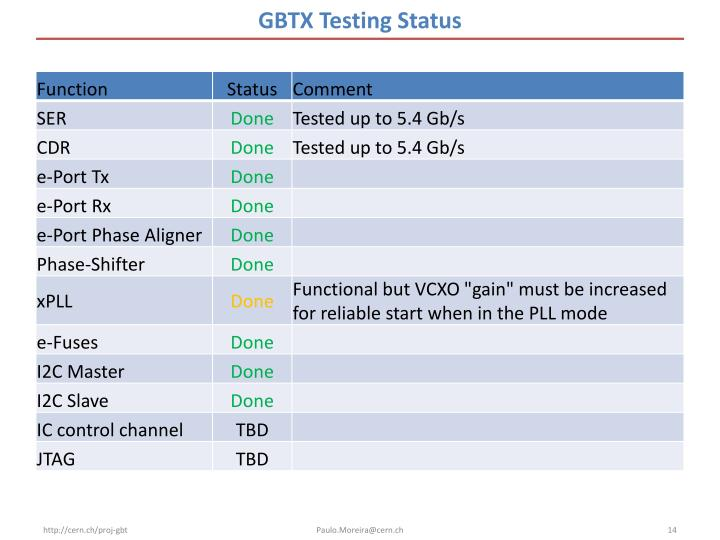GBTX Testing Status