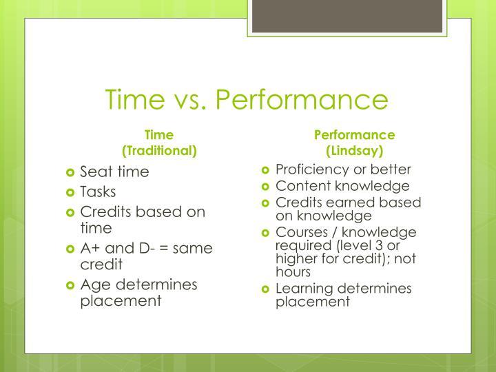 Time vs. Performance