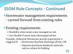ssom rule concepts continued