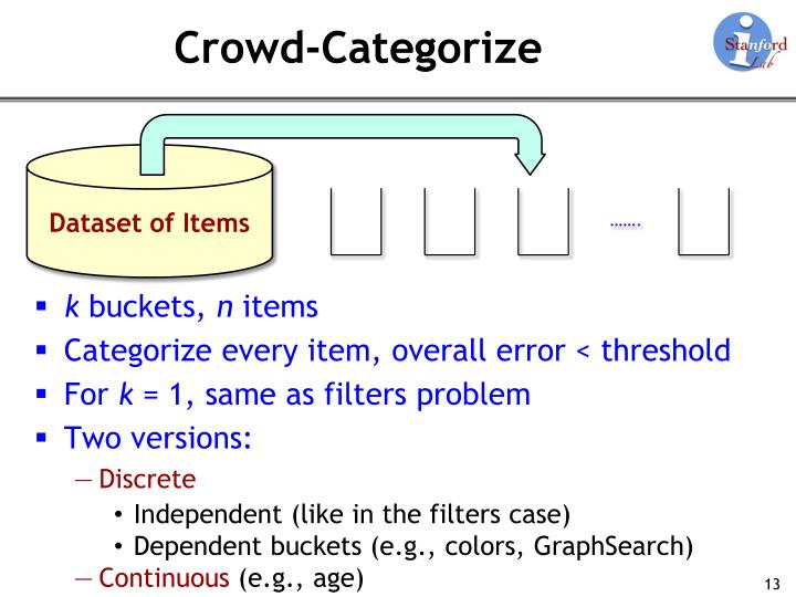 Crowd-Categorize