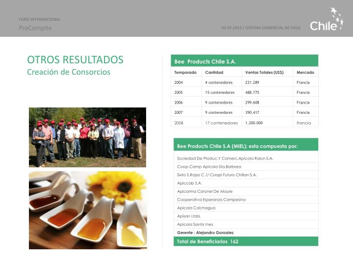 Marcas Sectoriales | ProChile