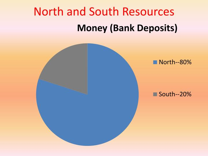 North and South Resources