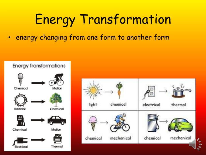 Diagram  Diagram Transformation Of Energy Full Version Hd