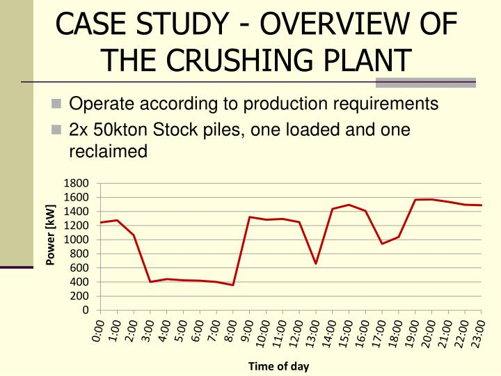 CASE STUDY - OVERVIEW OF THE CRUSHING PLANT