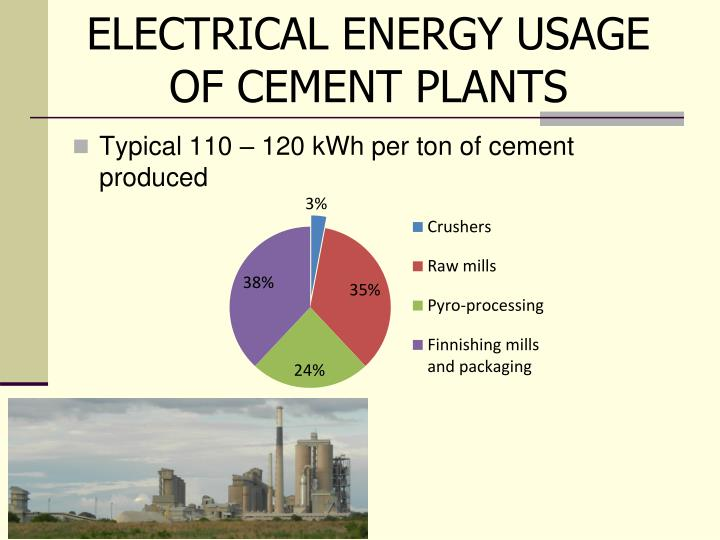 ELECTRICAL ENERGY USAGE OF CEMENT PLANTS