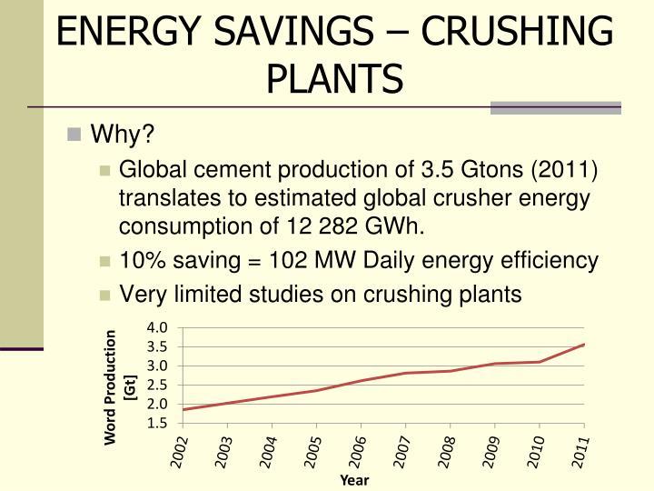 ENERGY SAVINGS – CRUSHING PLANTS