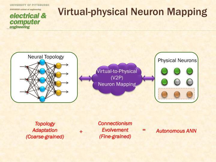 Virtual-physical Neuron Mapping