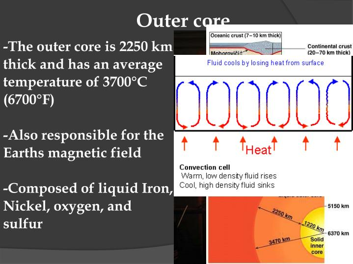 Outer core