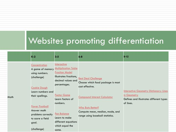 Websites promoting differentiation