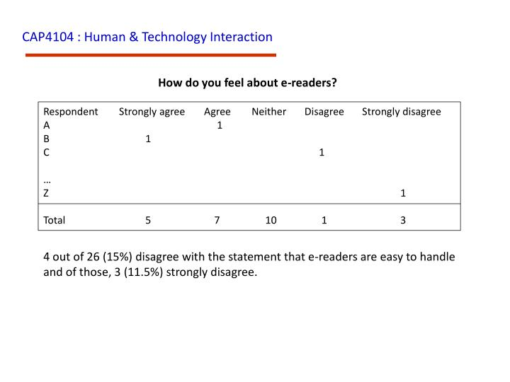 CAP4104 : Human & Technology Interaction
