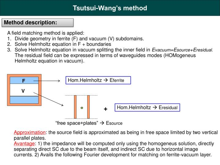 Tsutsui-Wang's method