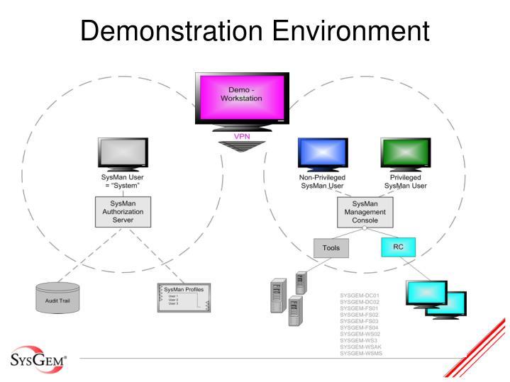 Demonstration Environment