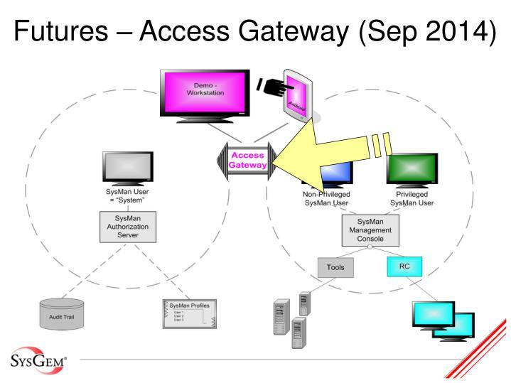 Futures – Access Gateway (Sep 2014)