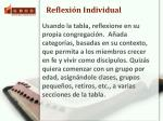 reflexi n individual