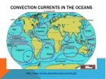 convection currents in the oceans