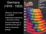 germany 1919 1923