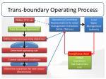 trans boundary operating process